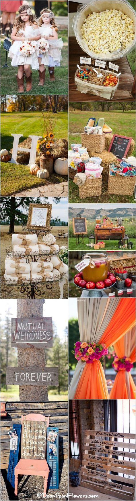 diy small backyard wedding ideas%0A Map Usa Print