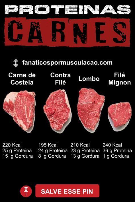 Proteinas Da Carne Nutricao Alimentar Dicas De Alimentacao
