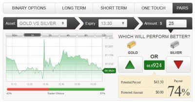 Ladder binary options trading uk