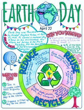 Earth Day Doodle Notes | Science Doodle Notes | Science doodles ...