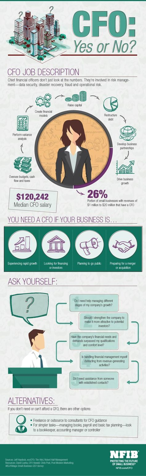 Best Work Images On   Finance Blame And Business