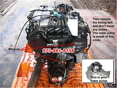 1995 Isuzu Rodeo Water Pump Removal Fixya Water Pumps Pumps How To Remove