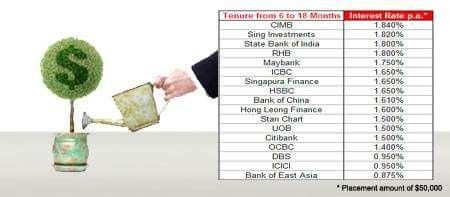 Best rates of interest for investments retrocom real estate investment trust price