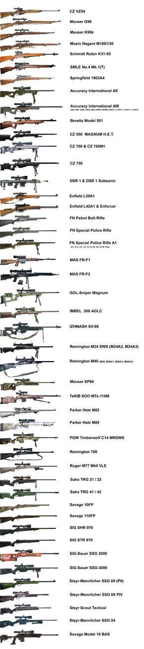 160 best Gun Wish List images on Pinterest Guns, Firearms and Gun - bill of sale for gun