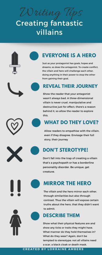 How to Create Believable Villians. – Lorraine Ambers