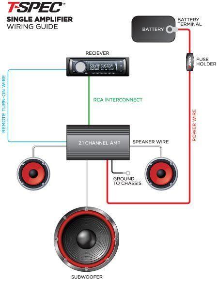 Wiring Diagram Car Amplifier Http Bookingritzcarlton Info Wiring Diagram Car Amplifier Car Amplifier Subwoofer Wiring Car Audio Amplifier