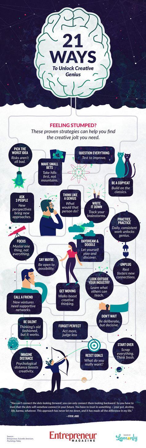 21 façons de libérer votre génie créatif ! (Infographie)