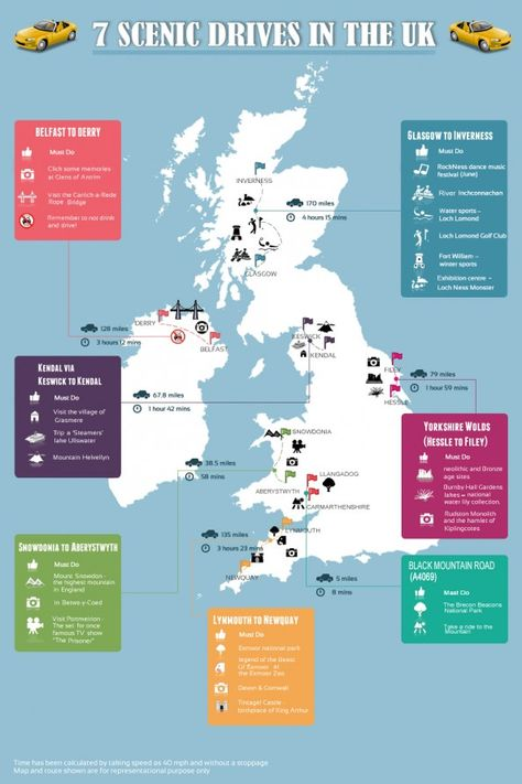 7 Scenic Drives in the UK Infographic