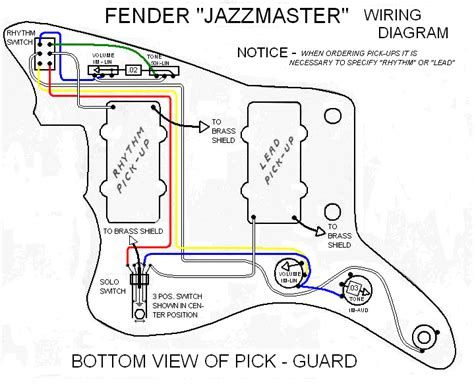 wiring diagram for fender jazzmaster  post date  15 nov