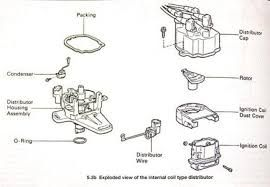Image result for 1996 toyota camry distributor wiring diagram | Toyota  camry, Camry, ToyotaPinterest