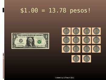 Mexican Peso American Dollar