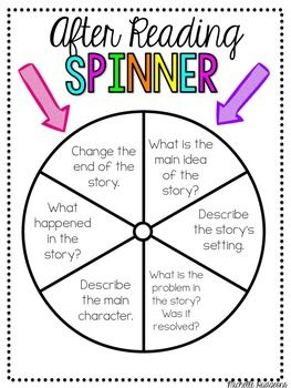Guided Reading | Reading Response | Games and Activities for Comprehension