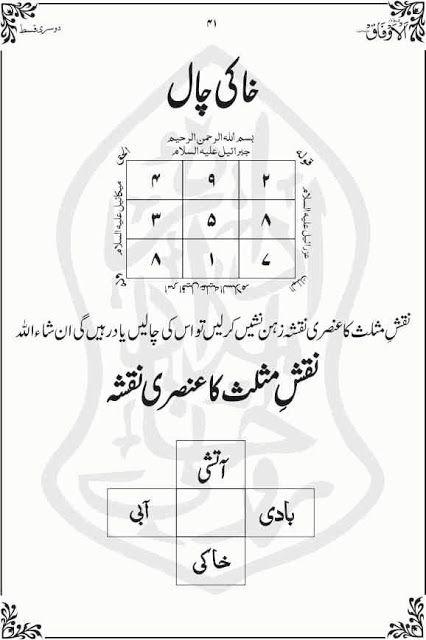 Al Aufaaq Vol 2 الاوفاق With Images Books Free Download Pdf
