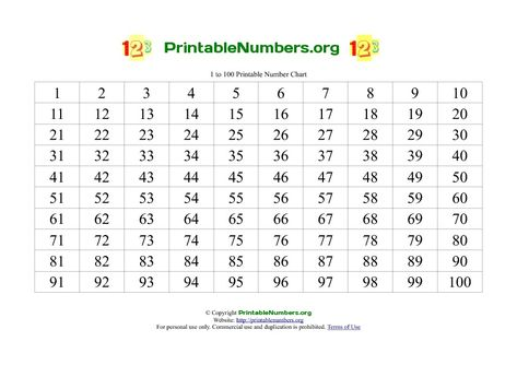 image relating to Free Large Printable Numbers 1 100 identify Pinterest
