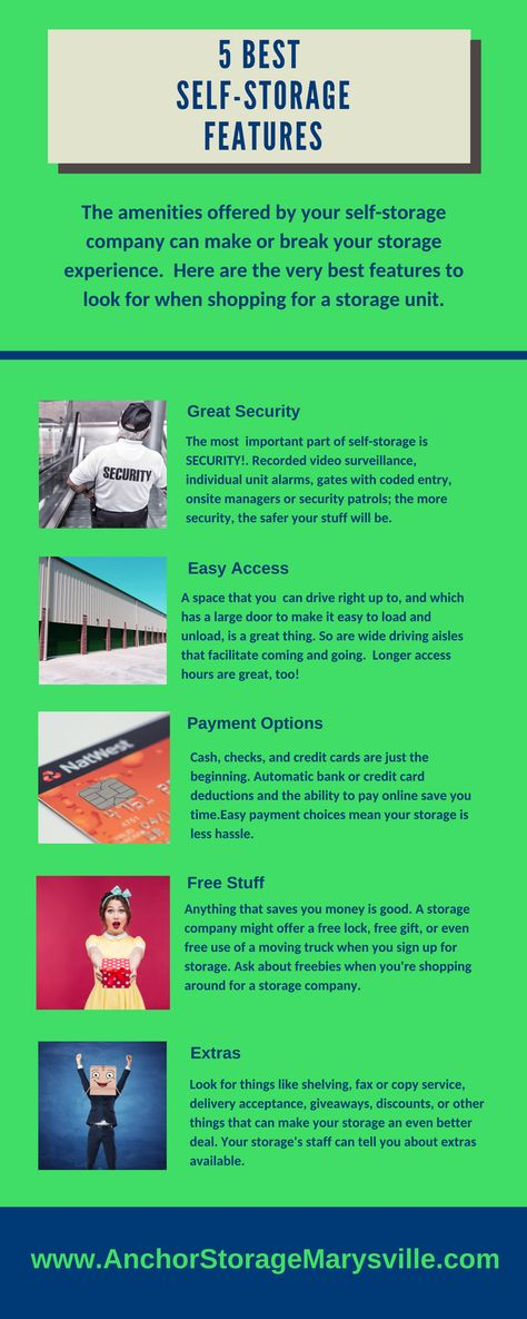 Pin By Anchor Storage In Marysville On Infographics Self Storage Company Storage Mini Storage