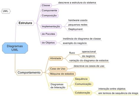 The  Best Diagramas Uml Ideas On   Java Programacion