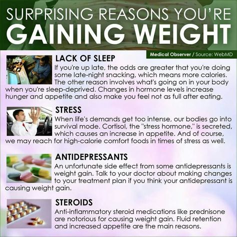 Some reasons of gaining weight