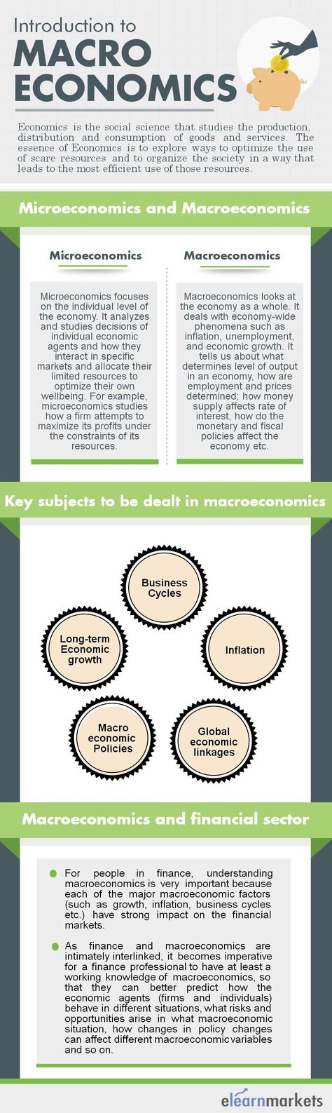 analyse how microeconomic policies can be