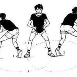 Pengertian Fungsi Tujuan Gerakan Teknik Pivot Dalam Bola Basket Teknik Bola Basket