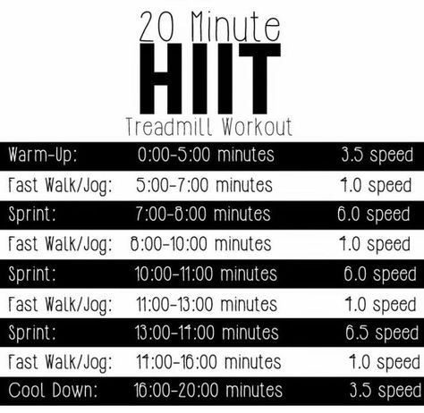 trainhard 20 Minute HIIT | Posted By:...