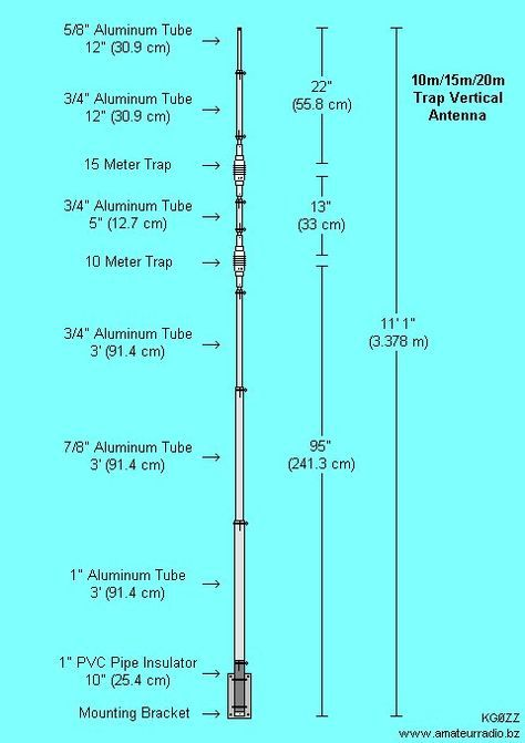 The 10/15/20 Meter Trap Vertical Antenna   Antenna   Ham radio