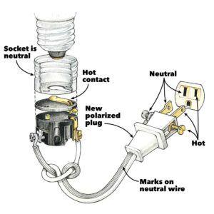 Extension Cord Repair In 2020 Wiring A Plug Extension Cord Repair