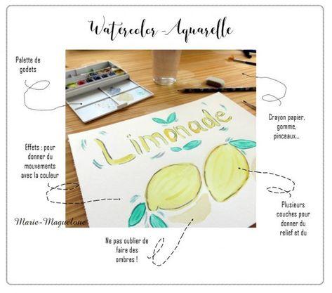 Citrons Presses Citron Presse Citron Et Idees Creatives Diy