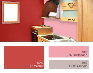 Ambiente 3: La cocina
