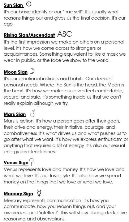 Sun Sign, Rising Sign, Moon Sign, Mars Sign, Venus Sign, Mercury Sign | #astrology