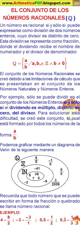 Que Es El Conjunto De Los Números Racionales Ejemplos Números Racionales Conjuntos Numeros Enteros