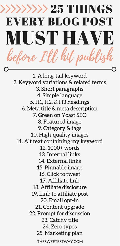 Blog Post Checklist: 25 Things Every Post MUST Have Before I'll Hit Publish