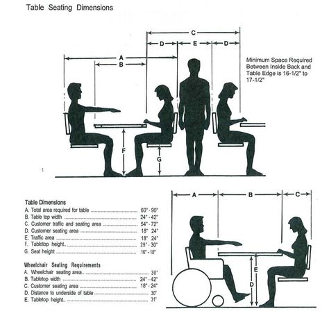 Table Sizes and Seating   Floor Plans, Booths Tables Bars