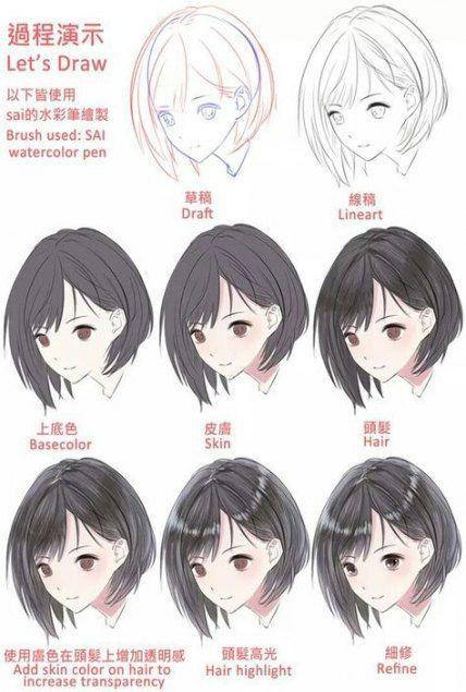 Digital Art Manga Robots Digital Art Tutorial Anime Drawings Tutorials Painting Tutorial