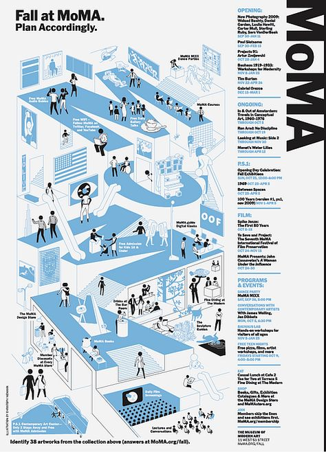 MoMA Poster Design, Content layout is nice, still intergrates even with the nega. - MoMA Poster Design, Content layout is nice, still intergrates even with the negative space of the w - Graphic Design Posters, Graphic Design Illustration, Typography Design, Poster Designs, Digital Illustration, Dm Poster, Museum Poster, Isometric Design, Isometric Map