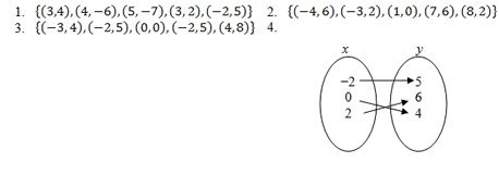 Relation and Functions Worksheet and Answer Key. Free pdf on ...