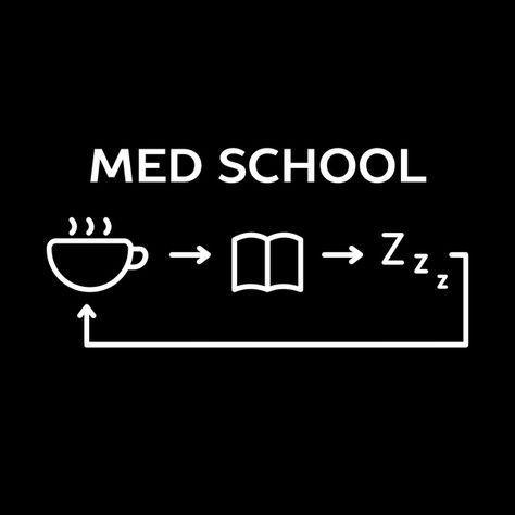 57 Trendy Medical Student Gift Medicine Medicalstudents 57 Trendy Medical Student Gift Medicine Medical School Humor Medical Quotes Medical School Motivation