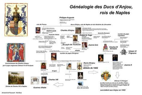 Ducs D Anjou Family Tree History Royal Family Trees Genealogy Chart