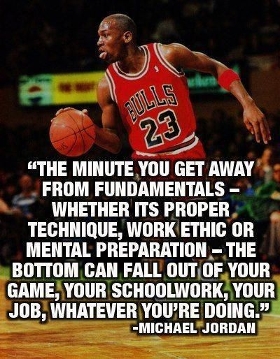 Basketball Open Gym Near Me Refferal 4573943109 Basketball Quotes Inspirational Work Ethic Quotes Motivational Picture Quotes