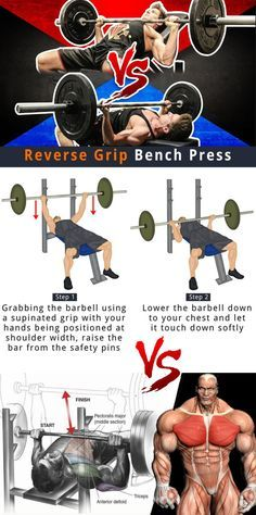 Reverse Grip Bench Press Vs Bench Press Reverse Grip Bench Press Vs Bench Press Chest Workout Workout Pictures Bench Press