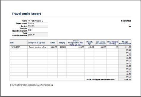 Travel audit report template DOWNLOAD at http\/\/wwwxltemplates - example expense report