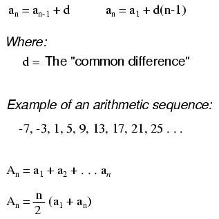 Arithmetic Sequence  Math   Arithmetic Sequence