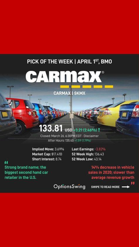 Carmax stock forecast