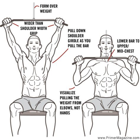 Close-grip Lat Pulldown! | Working Wednesday | Pinterest | Lat ...