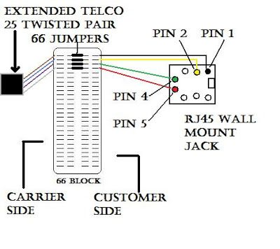 66 Block Wiring Diagram from i.pinimg.com