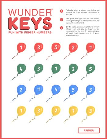 Happy Birthday Finger Numbers Primer Wunderkeys Piano Books And Resources Piano Lessons Learn Piano Piano Teaching Resources