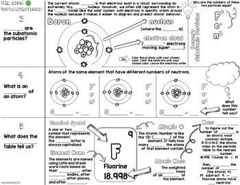 Atomic Structure Worksheet 8Th Grade Answer Key