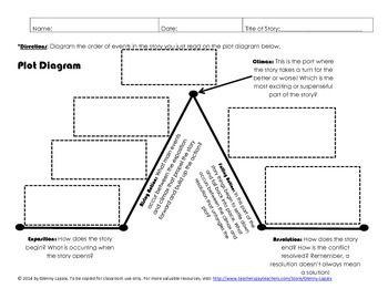 Plot Diagram Story Elements Activity Plot Diagram Story Elements Activities Story Elements Graphic Organizer