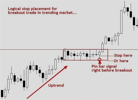 Pin On Forex Signals