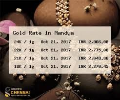 Gold Rate Today Gold Rate Gold Rate Per Gram Today 1 Gram Gold Rate 1 Gram Gold Rate Today Gold Rate Per Gram Gold Price P In 2020 Gold Rate Today Gold Price Gold Cost