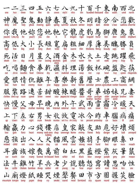Include A Lot Of Chinese Of The Translation Royalty Free Cliparts, Vectors, And Stock Illustration. Image 4921484.